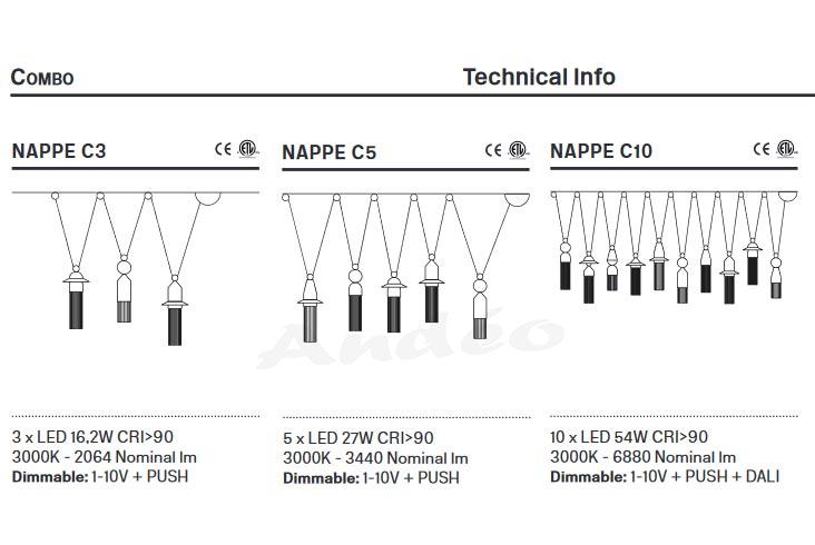 Masiero Nappe C3 C5 C10 Tech