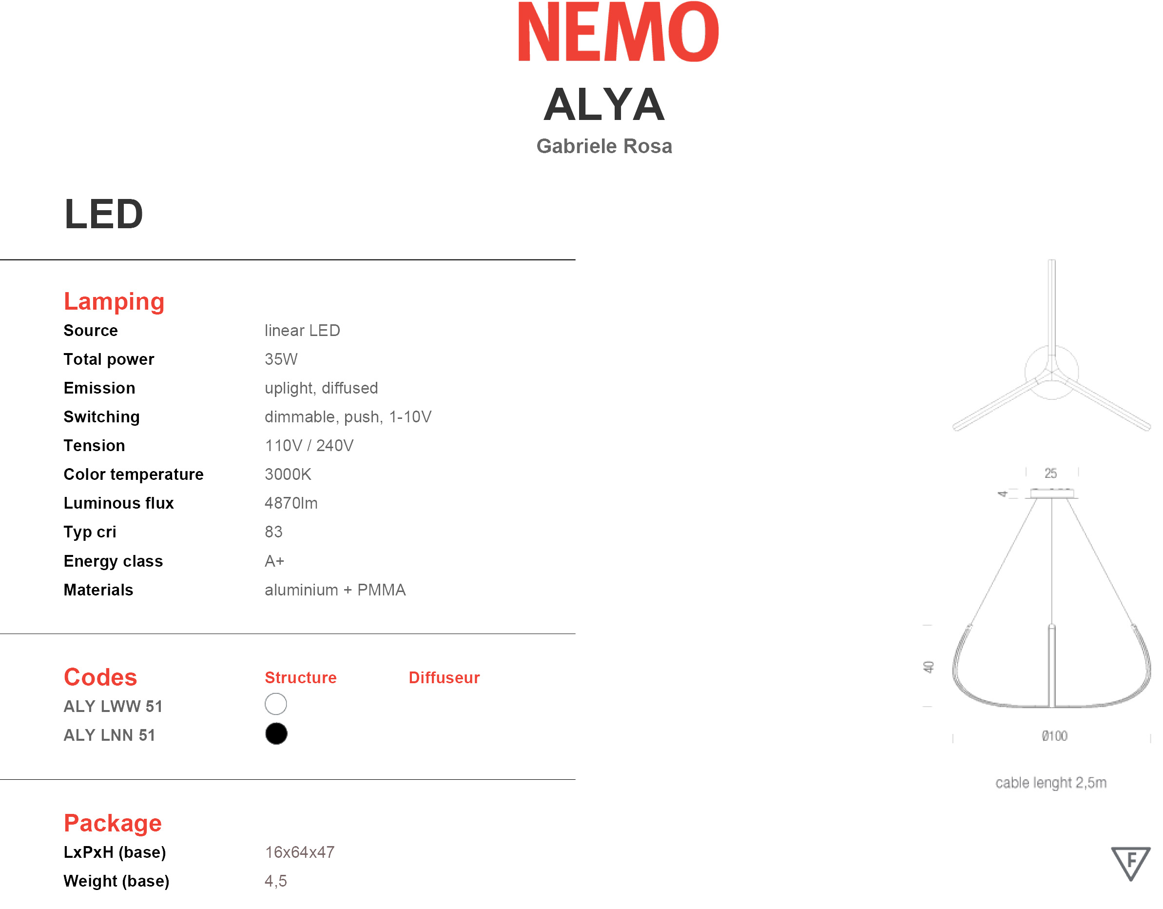 Nemo Alya Tech